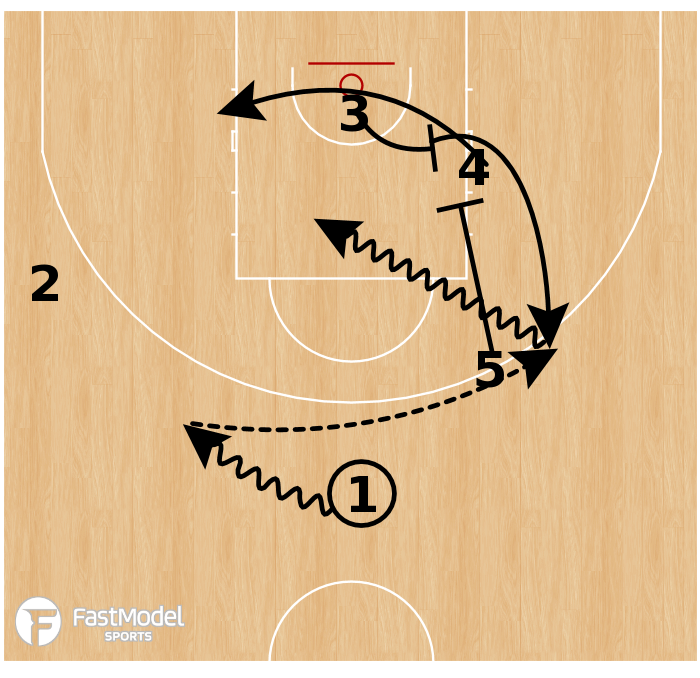Basketball Play - Italy - Flex Drive
