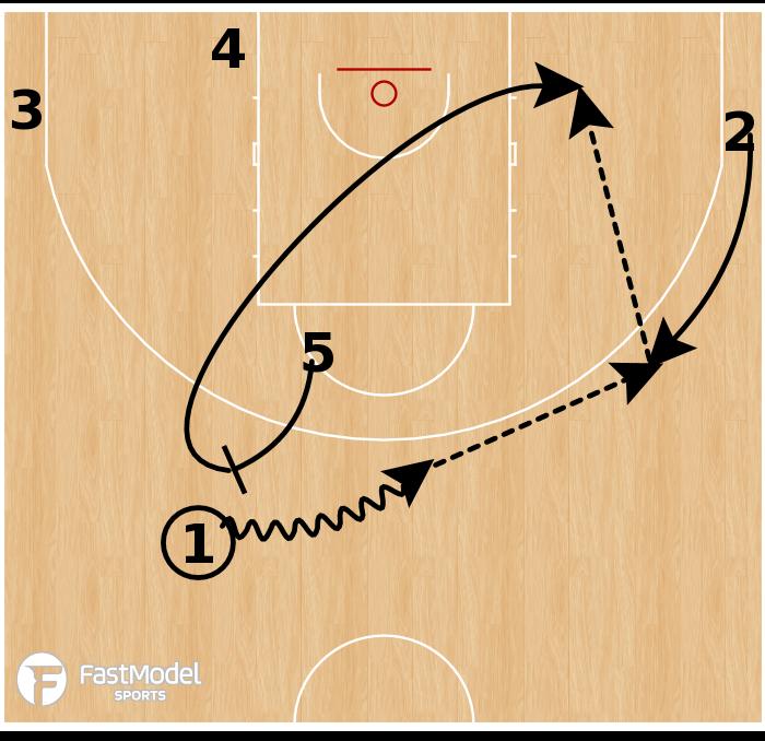 Basketball Play - Italy - High PNR ISO