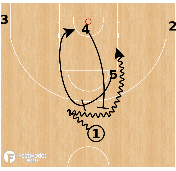 Basketball Play - Italy - High Twist