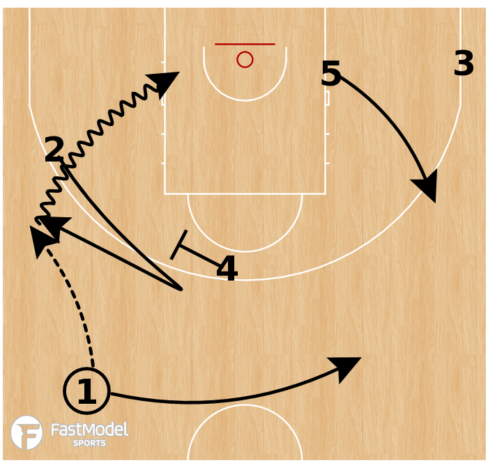 Basketball Play - Croatia - Slice Bump ISO