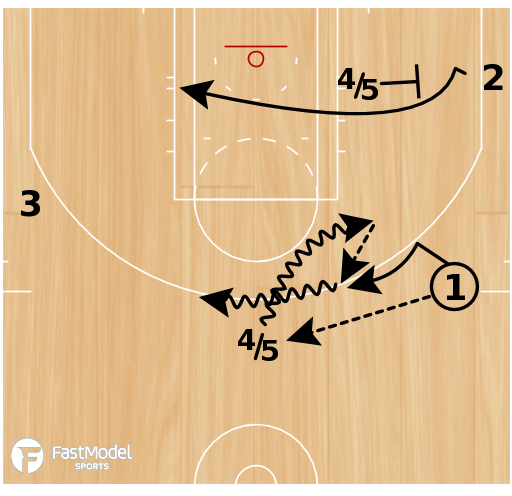 Basketball Play - Play of the Day 01-05-2011:  Swing Twist