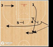 Basketball Play - Memphis Grizzlies - SLOB Iverson Side Elevator