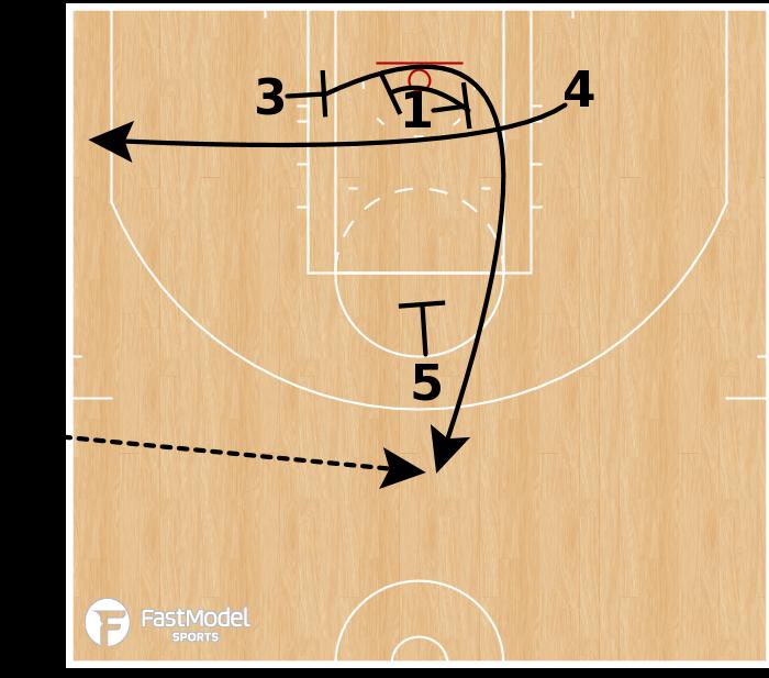 Basketball Play - Detroit Pistons - SLOB Quick 3