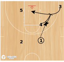 Basketball Play - Golden State Flare