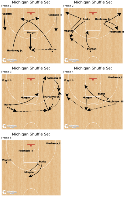 Basketball Play - Michigan Shuffle Set