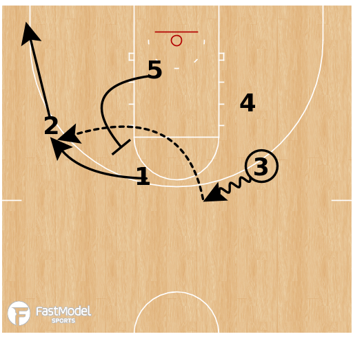 Basketball Play - Michigan State - 1-4 High Curl Double Flare