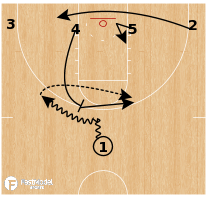 Basketball Play - Providence - 4 Flat Alley Pop