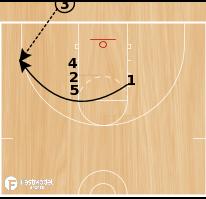 Basketball Play - 3FTC Need a 3