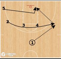 Basketball Play - Central Arkansas - Piston Baseline Duck