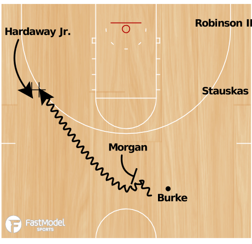 Basketball Play - Michigan ATO Quick Hitter