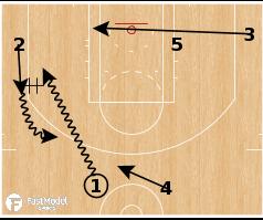 Basketball Play - Chicago Bulls - Flip Jersey