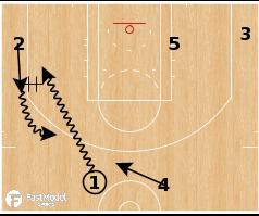 Basketball Play - Chicago Bulls - Flip Mix Angle
