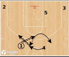 Basketball Play - Chicago Bulls - Pitch Mix Orlando