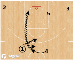 Basketball Play - Chicago Bulls - Pitch One