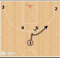 Basketball Play - Villanova - Horns Double Away
