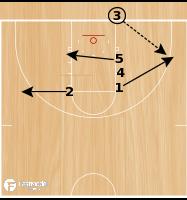 """Basketball Play - """"4"""""""