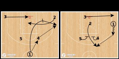 Basketball Play - Golden State Warriors - Horns Flex Elevator