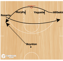 Basketball Play - Florida Gator 1-4 Low PNR Iso
