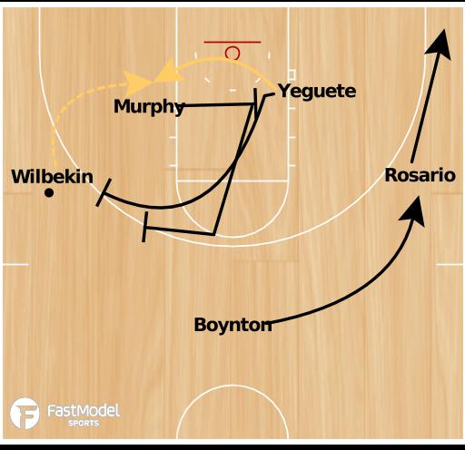 Basketball Play - Florida Gator 1-4 Low PNR Iso