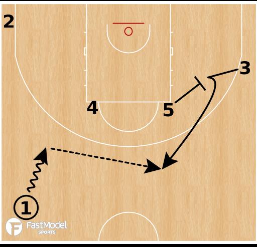 Basketball Play - Australia 1-5 Cross Screen