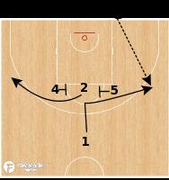 Basketball Play - Australia BLOB - Quick Hitter for 3 w/ Slip