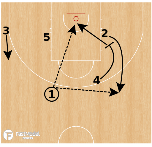 Basketball Play - Australia Flex Action