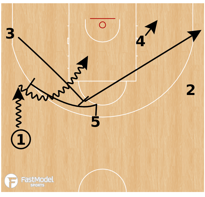 Basketball Play - Australia Wedge Roll