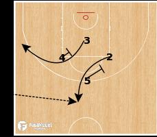 Basketball Play - Spain - SLOB Diamond Peel