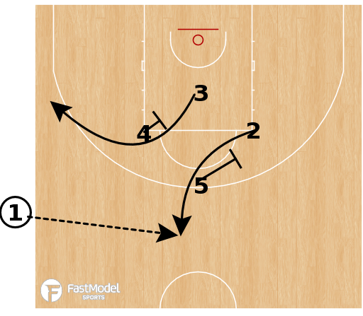 Basketball Play - Spain - SLOB Diamond Peel