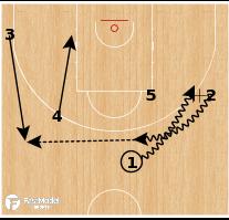 Basketball Play - USA - DHO Clear Lob