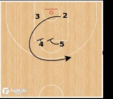 Basketball Play - Brazil - EOG SLOB 3 Box Double