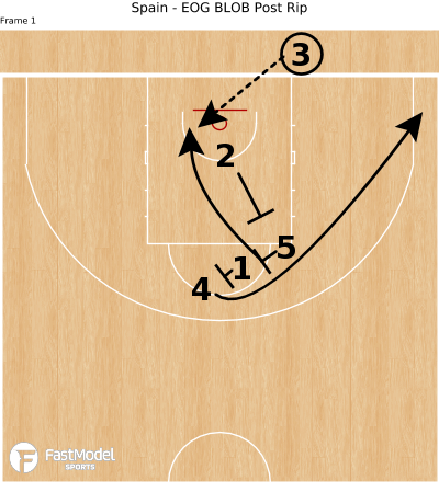 Basketball Play - Spain - EOG BLOB Post Rip