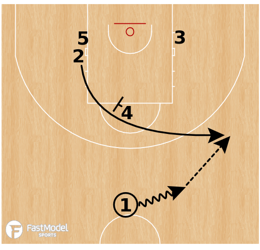 Basketball Play - Lithuania - Cross Pindown STS