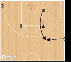 Basketball Play - Croatia - SLOB Zipper High Repeat