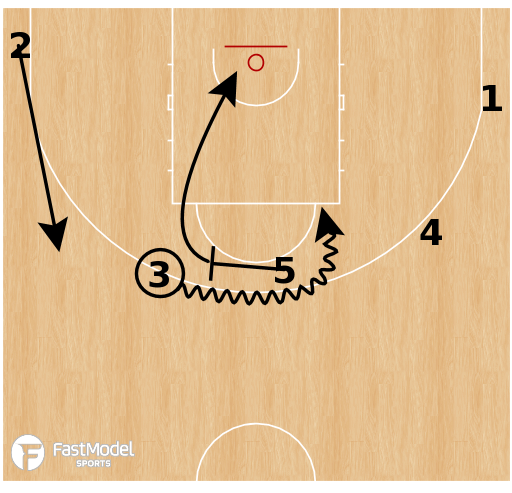 Basketball Play - Croatia - SLOB Zipper High Repeat