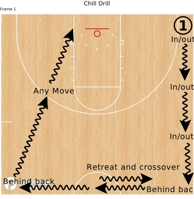 Basketball Play - Chill Drill