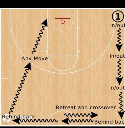 Basketball Play - Chill Drill