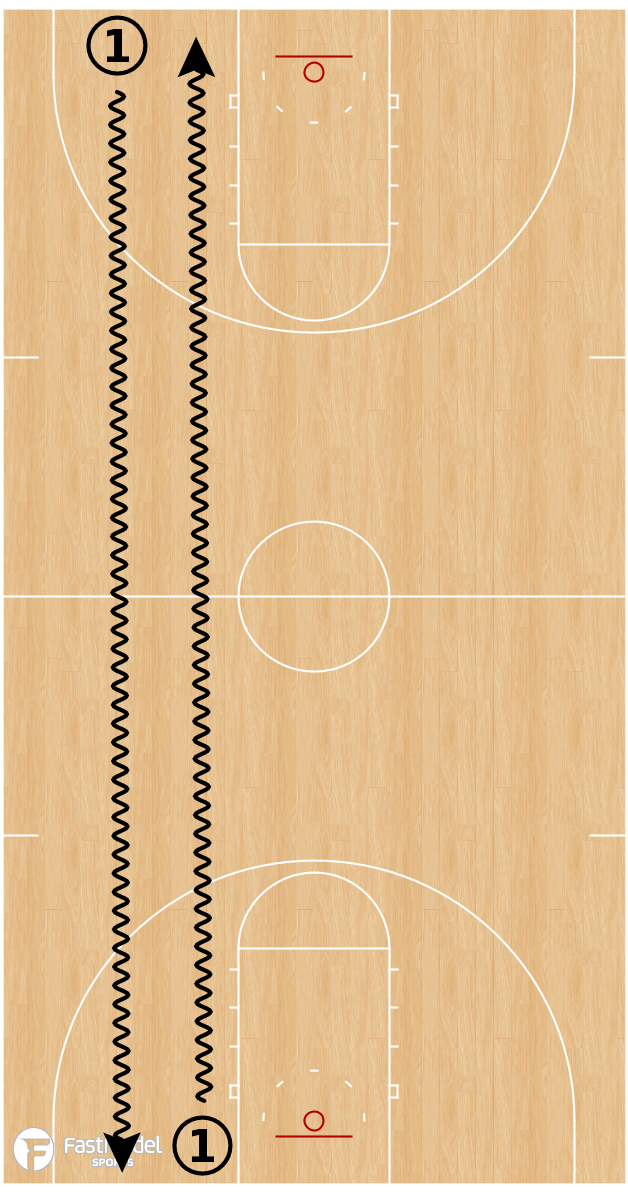 Basketball Play - Full Court Pounds