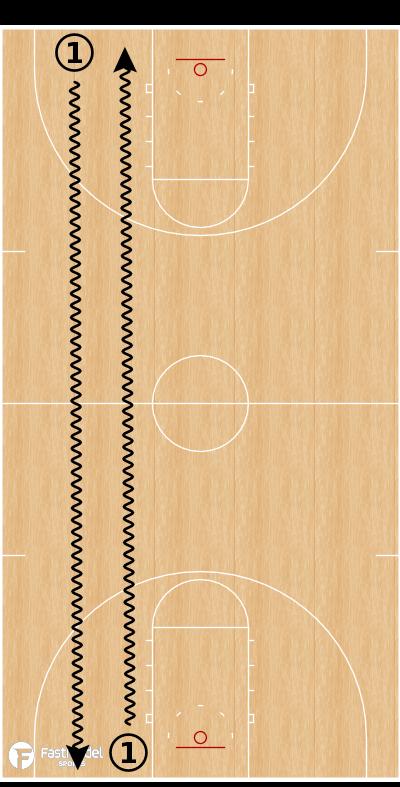Basketball Play - Full Court Pounds (2 Ball)