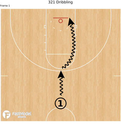 Basketball Play - 321 Dribbling