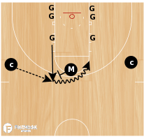 Basketball Play - Pro-Cut Shooting
