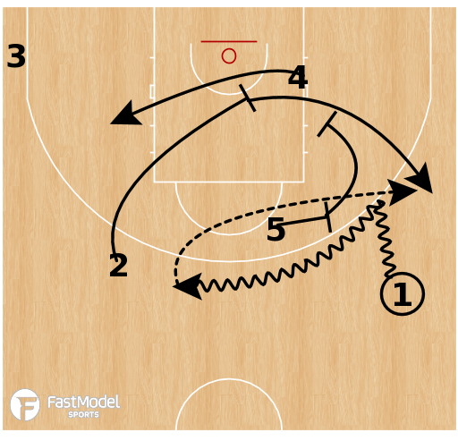 Basketball Play - Australia - Point PTP Sprint