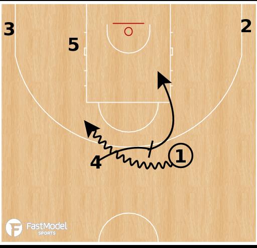 Basketball Play - Australia - High Flip
