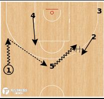 Basketball Play - Australia - DHO Pin