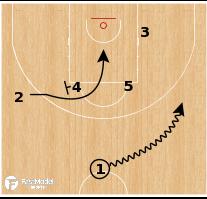 Basketball Play - Spain - Elevator Horns