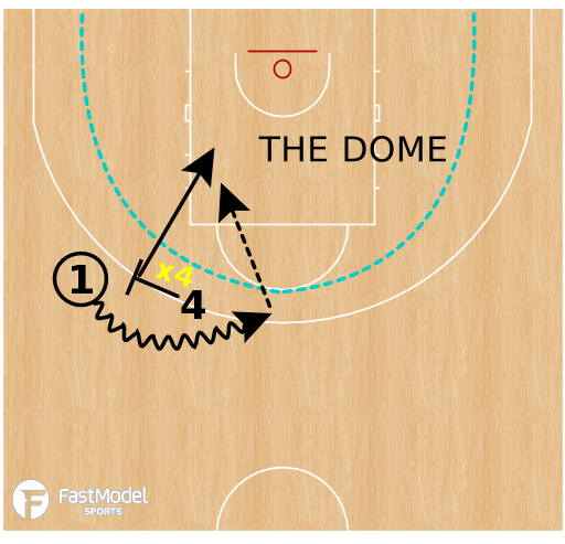 Basketball Play - Create And Locate - Off Ball Pierce
