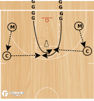 Basketball Play - Rapid Fire Shooting
