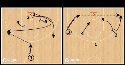 Basketball Play - Australia - Floppy Hammer