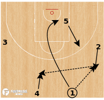 Basketball Play - Nigeria - Strong Stagger Post