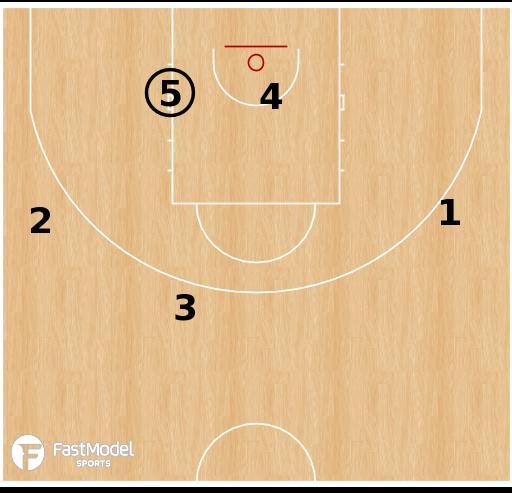 Basketball Play - Argentina U17 Men - Shirt series